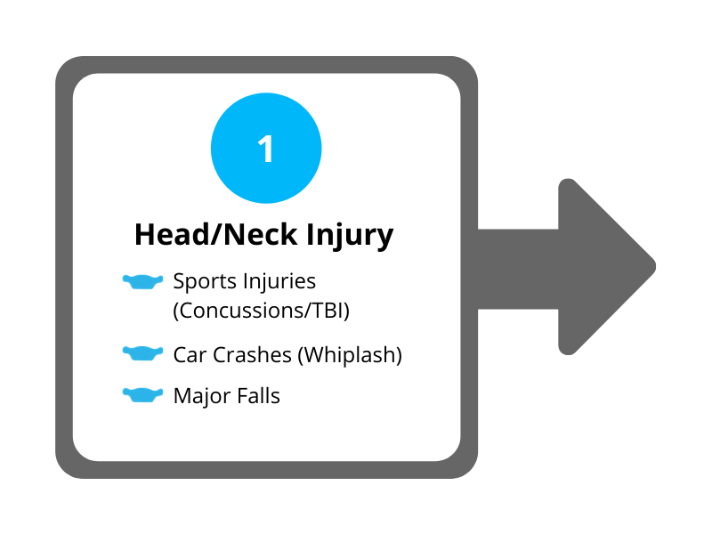 Step 1 Head and Neck Injury