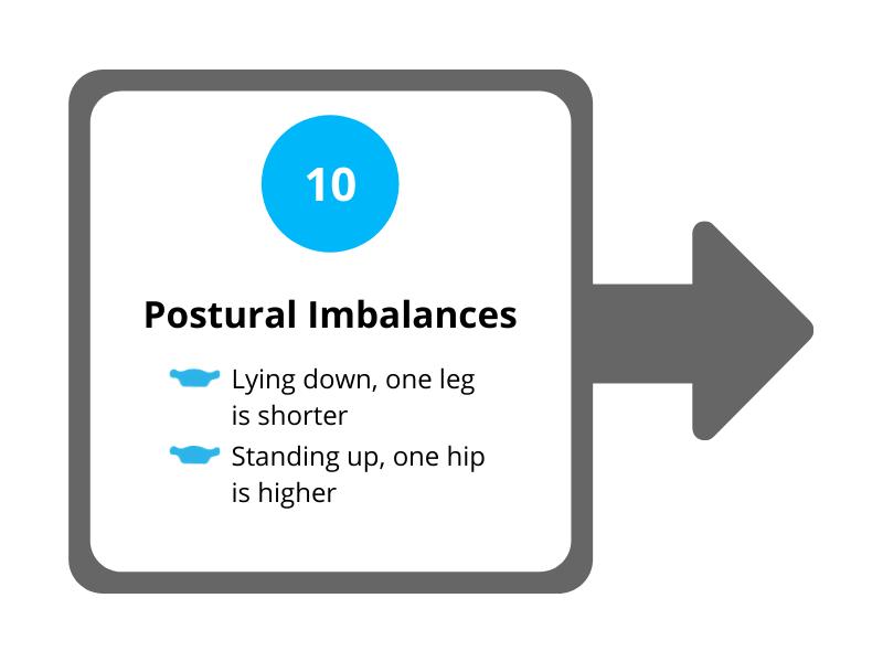 Step 10 Postural Imbalances