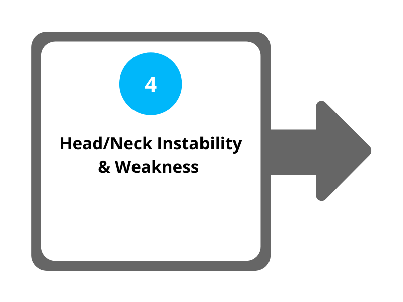 Head and Neck Instability and Weakness