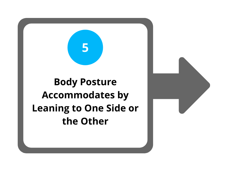 Step 5 Body posture accommodates by leaning to one side or the other